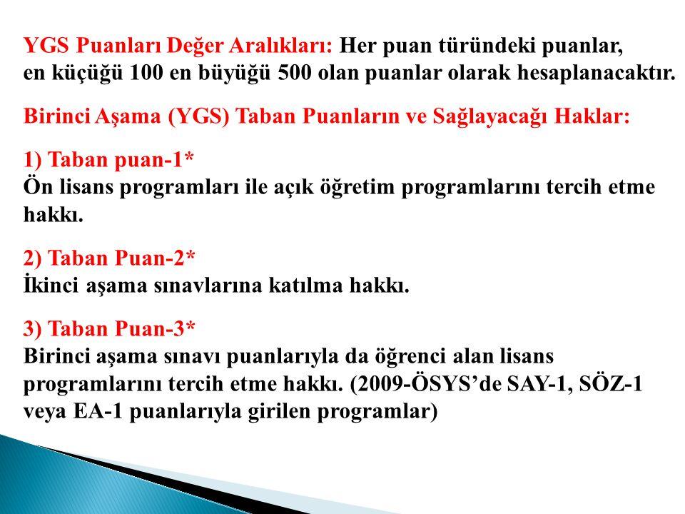 2013- ÖSYS Birinci Aşama: Yükseköğretime Geçiş Sınavı (YGS) Birinci Aşama (YGS) Puan Türleri Puan Türleri Testlerin Ağırlıkları (% olarak) TürkçeSos.