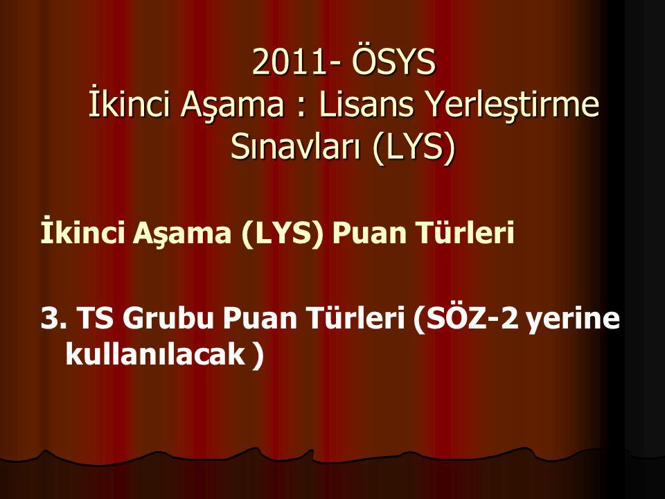 İkinci Aşama (LYS) Puan Türleri 3. TS Grubu Puan Türleri (SÖZ-2 yerine kullanılacak ) 2011- ÖSYS İkinci Aşama : Lisans Yerleştirme Sınavları (LYS)