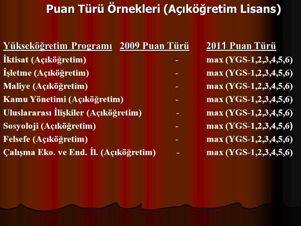 Yükseköğretim Programı 2009 Puan Türü201 1 Puan Türü İktisat (Açıköğretim) - max (YGS-1,2,3,4,5,6) İşletme (Açıköğretim) -max (YGS-1,2,3,4,5,6) Maliye