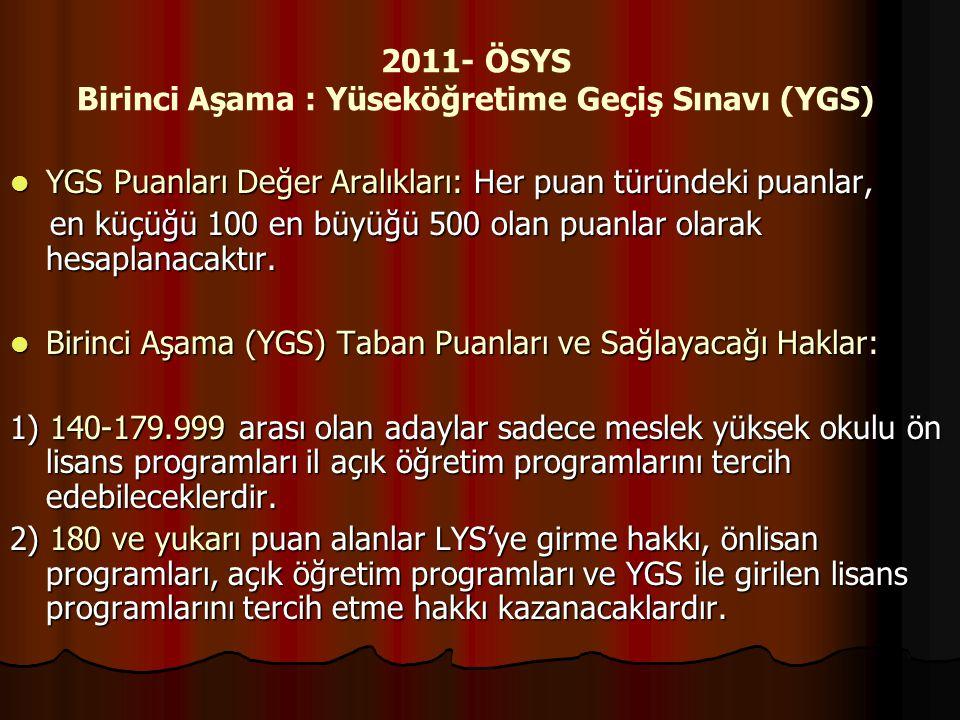 2011- ÖSYS Birinci Aşama : Yüseköğretime Geçiş Sınavı (YGS) YGS Puanları Değer Aralıkları: Her puan türündeki puanlar, YGS Puanları Değer Aralıkları: