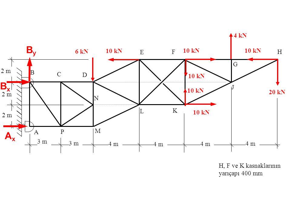 2 m 4 m 3 m 4 m A B C D E F G N M L K J H P 10 kN 6 kN 20 kN H, F ve K kasnaklarının yarıçapı 400 mm 4 kN 10 kN AxAx ByBy BxBx