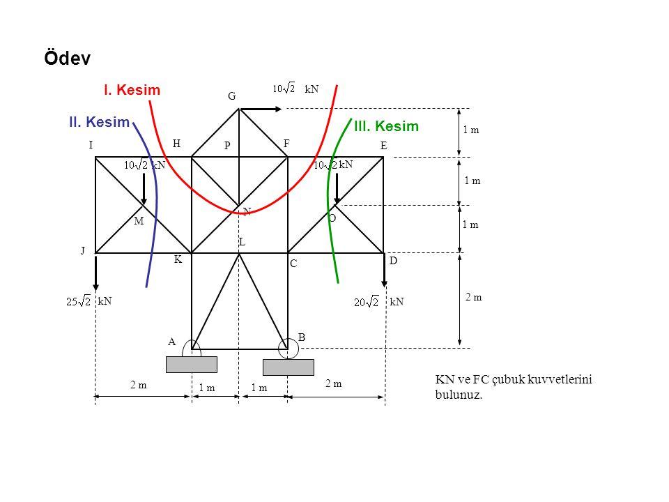 Ödev KN ve FC çubuk kuvvetlerini bulunuz. kN 1 m 2 m 1 m 2 m A B C D O E G P F N M I J K L H I.