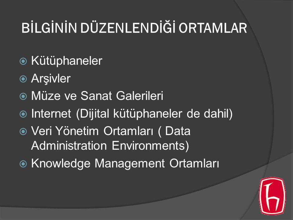 BİLGİNİN DÜZENLENDİĞİ ORTAMLAR  Kütüphaneler  Arşivler  Müze ve Sanat Galerileri  Internet (Dijital kütüphaneler de dahil)  Veri Yönetim Ortamları ( Data Administration Environments)  Knowledge Management Ortamları