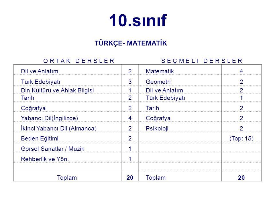 10.sınıf O R T A K D E R S L E R S E Ç M E L İ D E R S L E R Dil ve Anlatım2 Matematik4 Türk Edebiyatı3 Geometri2 Din Kültürü ve Ahlak Bilgisi1 Dil ve