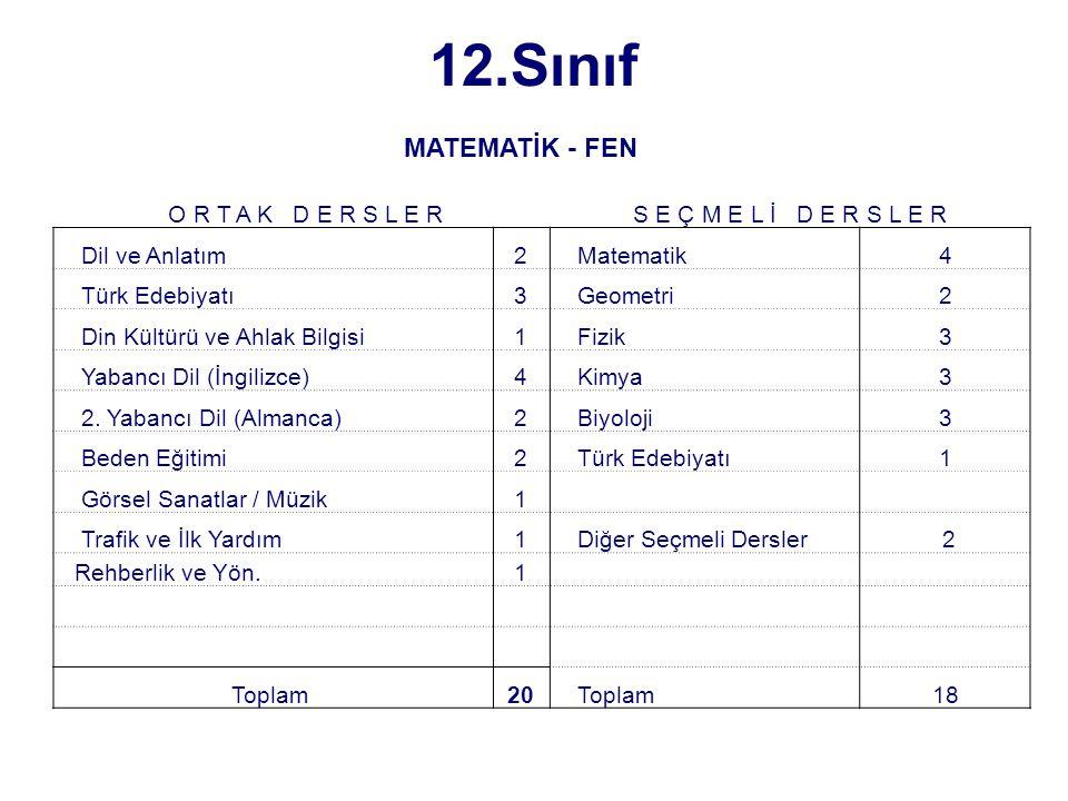 12.Sınıf O R T A K D E R S L E RS E Ç M E L İ D E R S L E R Dil ve Anlatım2 Matematik4 Türk Edebiyatı3 Geometri2 Din Kültürü ve Ahlak Bilgisi1 Fizik3