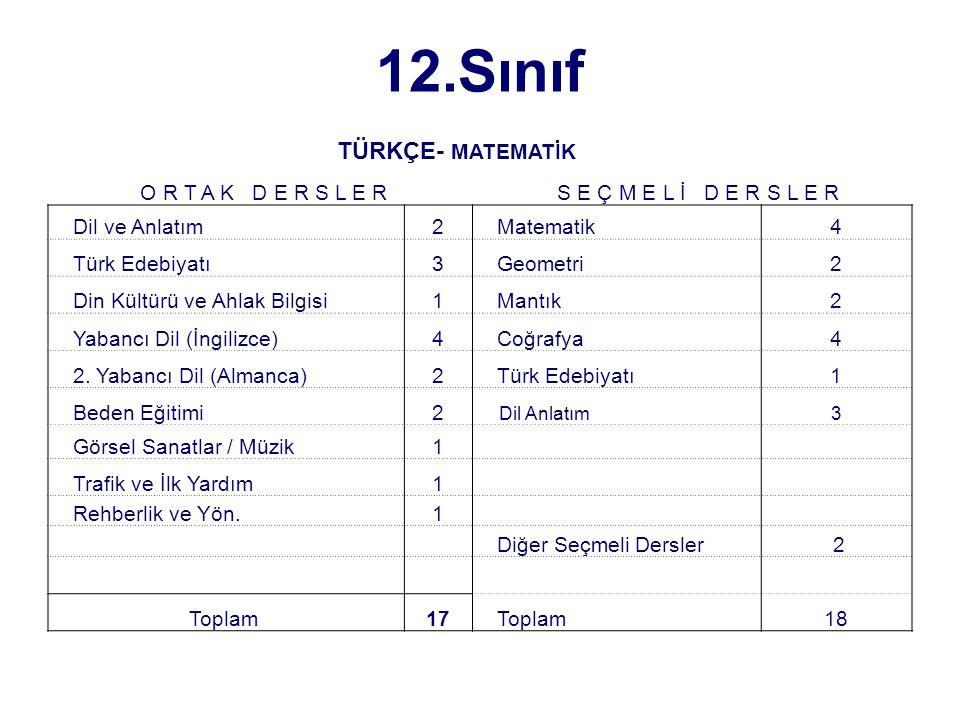 12.Sınıf O R T A K D E R S L E R S E Ç M E L İ D E R S L E R Dil ve Anlatım2 Matematik4 Türk Edebiyatı3 Geometri2 Din Kültürü ve Ahlak Bilgisi1 Mantık