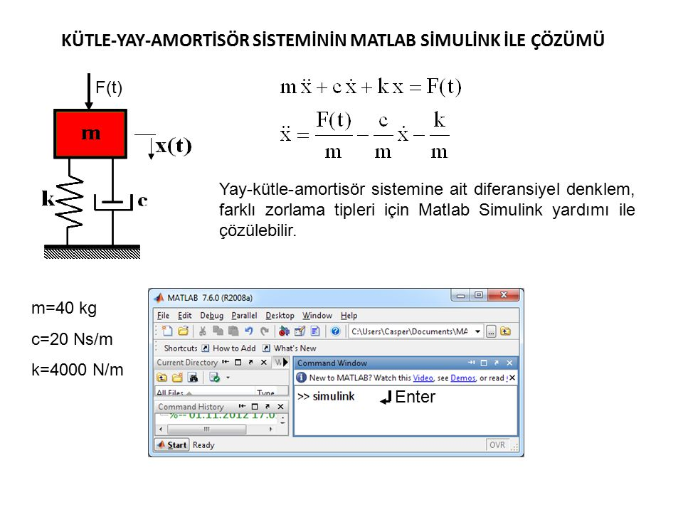 KÜTLE-YAY-AMORTİSÖR SİSTEMİNİN MATLAB SİMULİNK İLE ÇÖZÜMÜ F(t) Yay-kütle-amortisör sistemine ait diferansiyel denklem, farklı zorlama tipleri için Matlab Simulink yardımı ile çözülebilir.