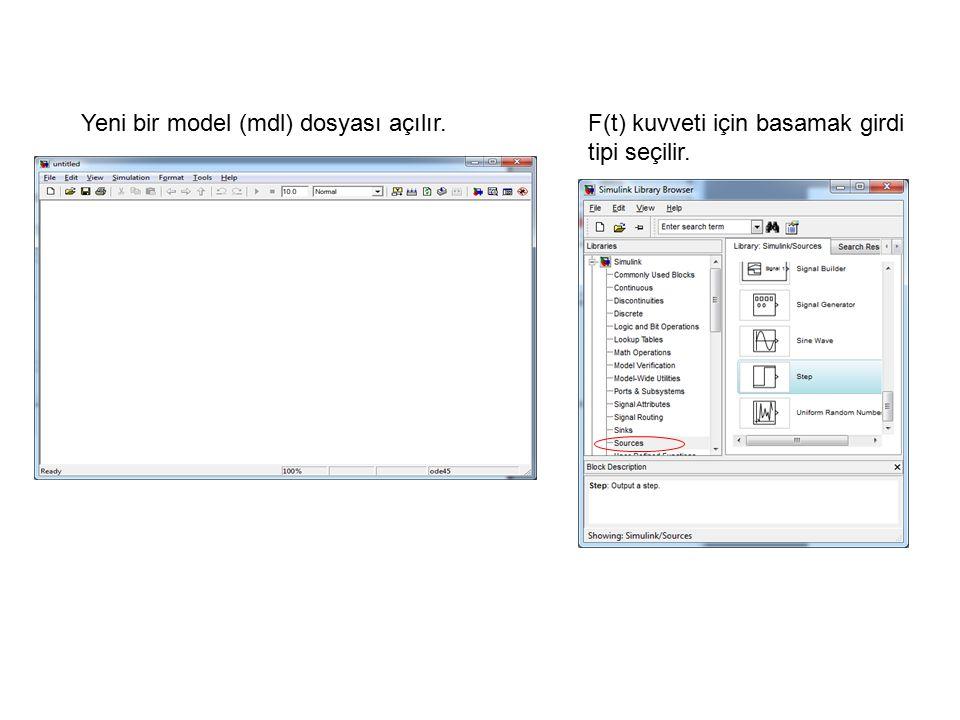 F(t) kuvveti için basamak girdi tipi seçilir. Yeni bir model (mdl) dosyası açılır.