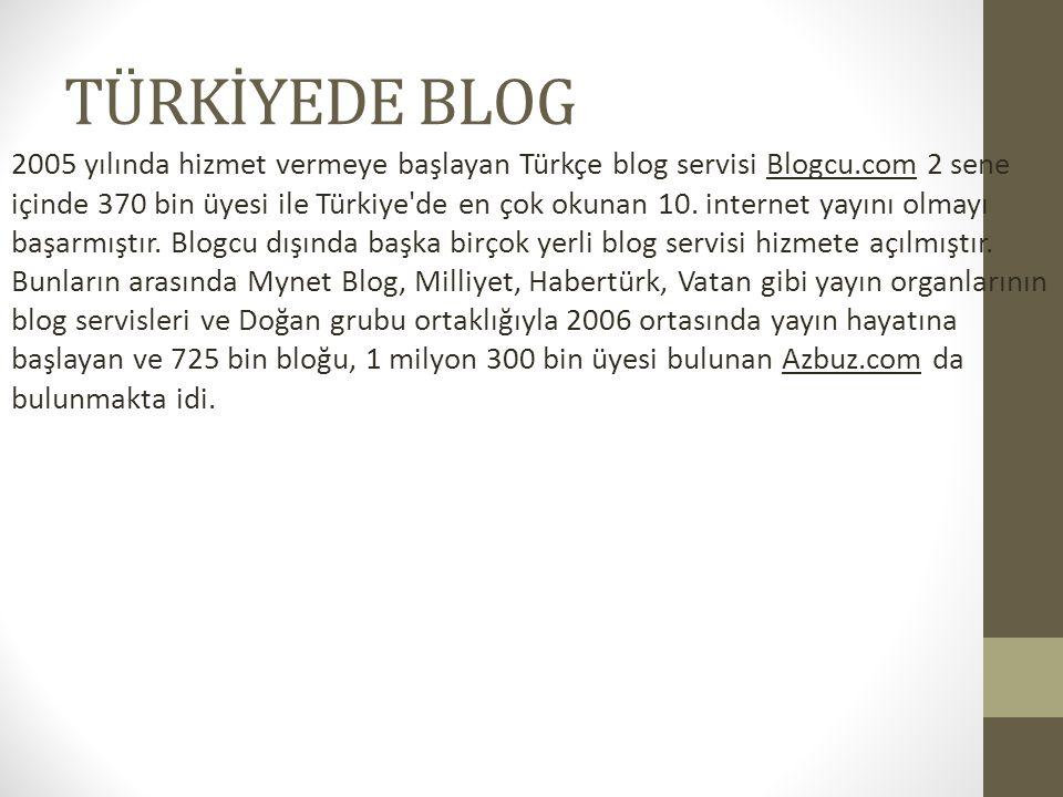 TÜRKİYEDE BLOG 2005 yılında hizmet vermeye başlayan Türkçe blog servisi Blogcu.com 2 sene içinde 370 bin üyesi ile Türkiye'de en çok okunan 10. intern