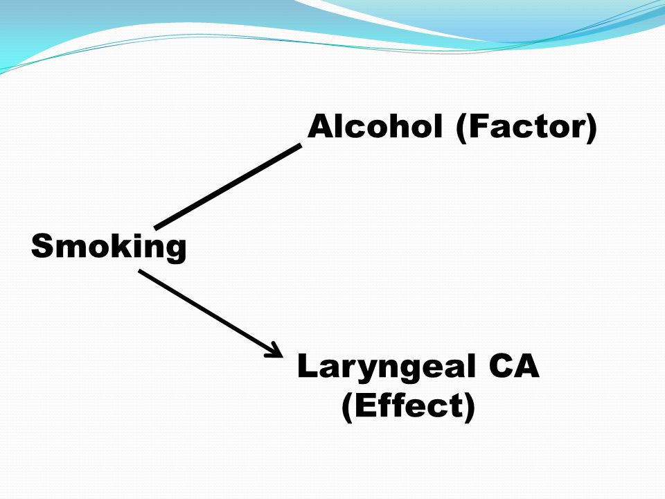 Alcohol (Factor) Smoking Laryngeal CA (Effect)