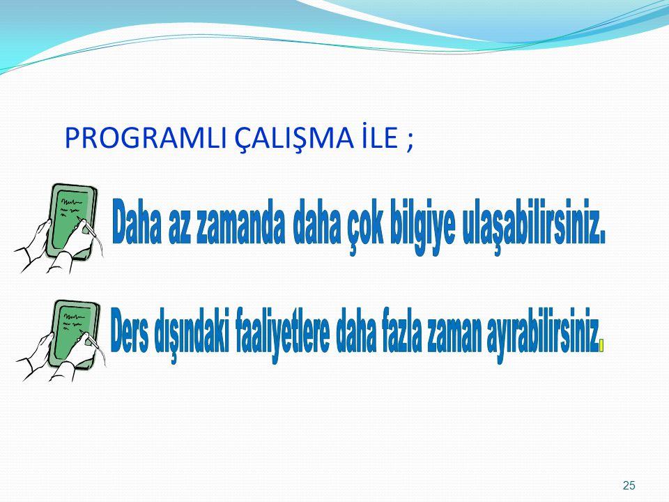 24 6.Hazırlanan program zorunluluktan değil bir amaç için isteyerek uygulanmalıdır.