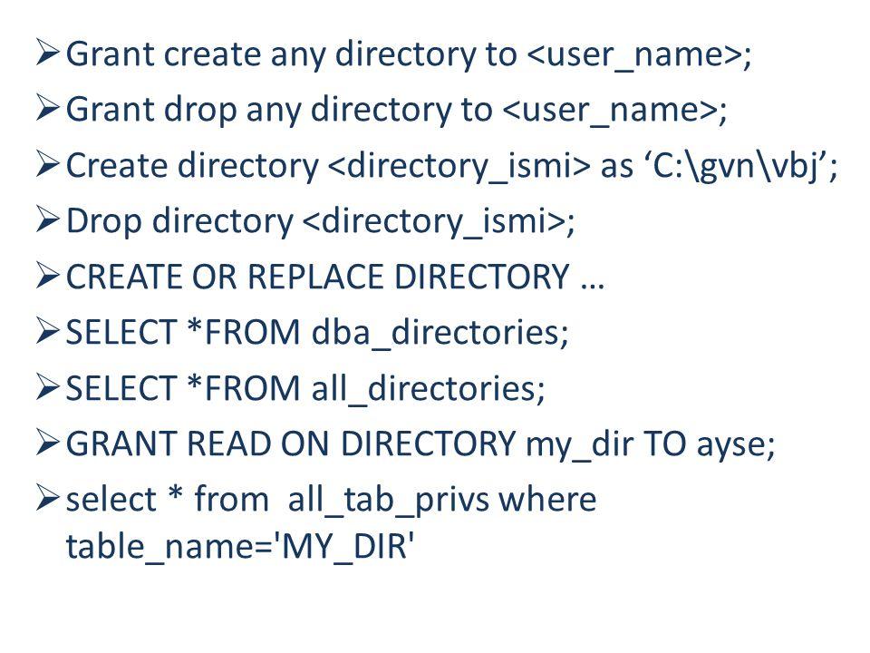 Goldengate Yapısı: EXTRACT PUMP REPLICAT TCP/IP server1 server2 Trail Files 1.