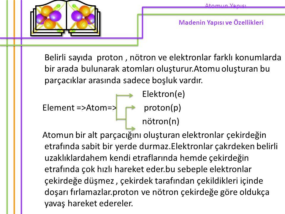 Belirli sayıda proton, nötron ve elektronlar farklı konumlarda bir arada bulunarak atomları oluşturur.Atomu oluşturan bu parçacıklar arasında sadece b