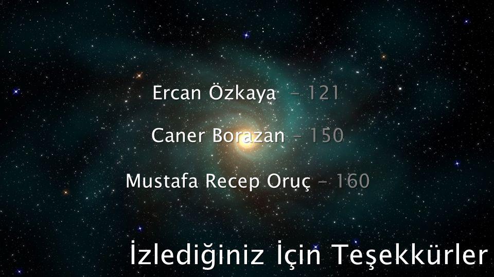 İzlediğiniz İçin Teşekkürler Ercan Özkaya - 121 Mustafa Recep Oruç - 160 Caner Borazan – 150