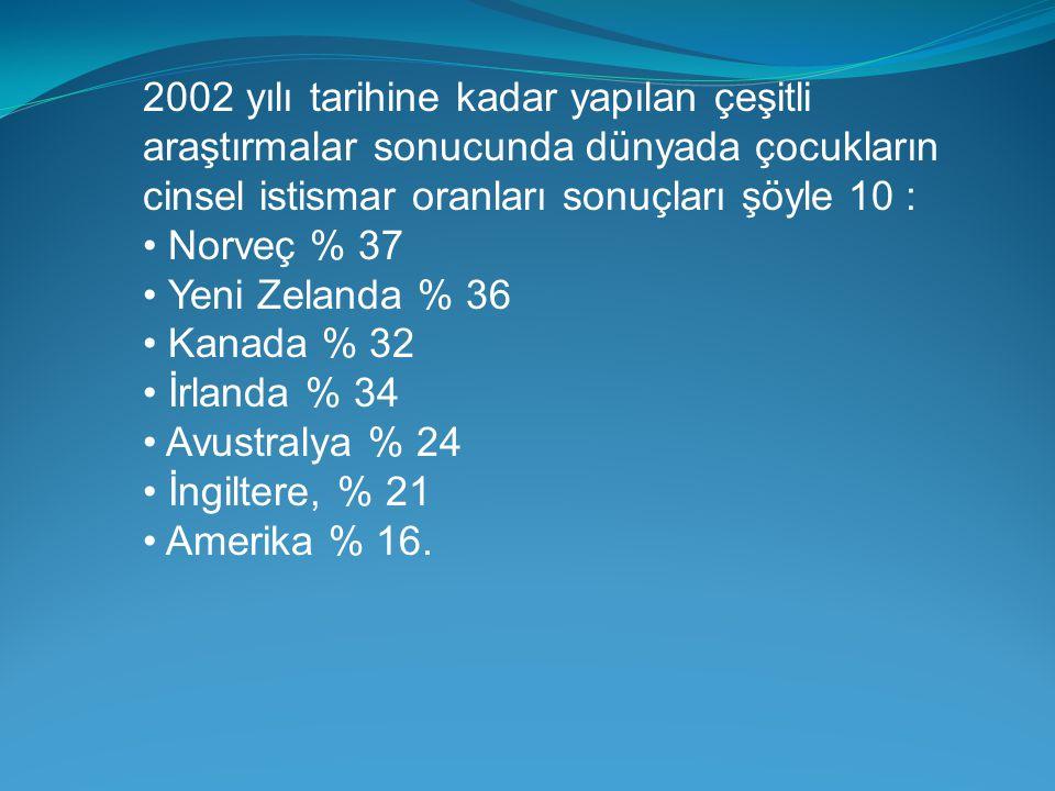 2002 yılı tarihine kadar yapılan çeşitli araştırmalar sonucunda dünyada çocukların cinsel istismar oranları sonuçları şöyle 10 : Norveç % 37 Yeni Zela
