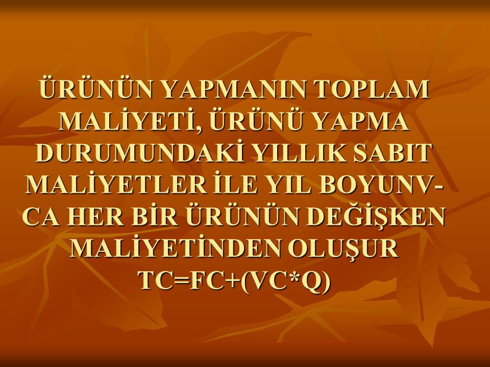 ÜRÜNÜN YAPMANIN TOPLAM MALİYETİ, ÜRÜNÜ YAPMA DURUMUNDAKİ YILLIK SABIT MALİYETLER İLE YIL BOYUNV- CA HER BİR ÜRÜNÜN DEĞİŞKEN MALİYETİNDEN OLUŞUR TC=FC+(VC*Q)