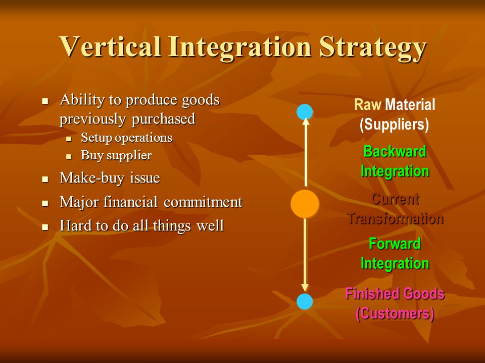 Raw Material (Suppliers) BackwardIntegration CurrentTransformation ForwardIntegration Finished Goods (Customers) Ability to produce goods previously purchased Ability to produce goods previously purchased Setup operations Setup operations Buy supplier Buy supplier Make-buy issue Make-buy issue Major financial commitment Major financial commitment Hard to do all things well Hard to do all things well Vertical Integration Strategy