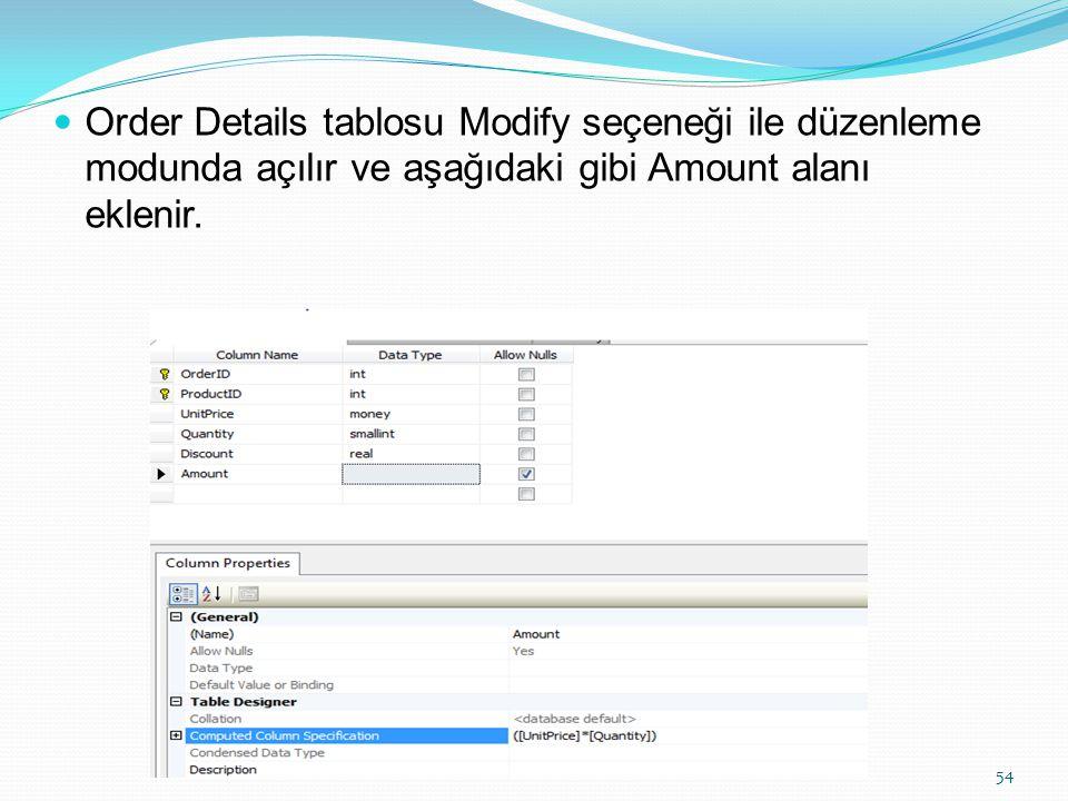 Order Details tablosu Modify seçeneği ile düzenleme modunda açılır ve aşağıdaki gibi Amount alanı eklenir. 54