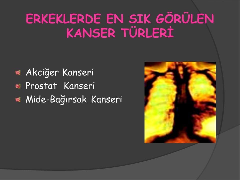 ERKEKLERDE EN SIK GÖRÜLEN KANSER TÜRLERİ Akciğer Kanseri Prostat Kanseri Mide-Bağırsak Kanseri
