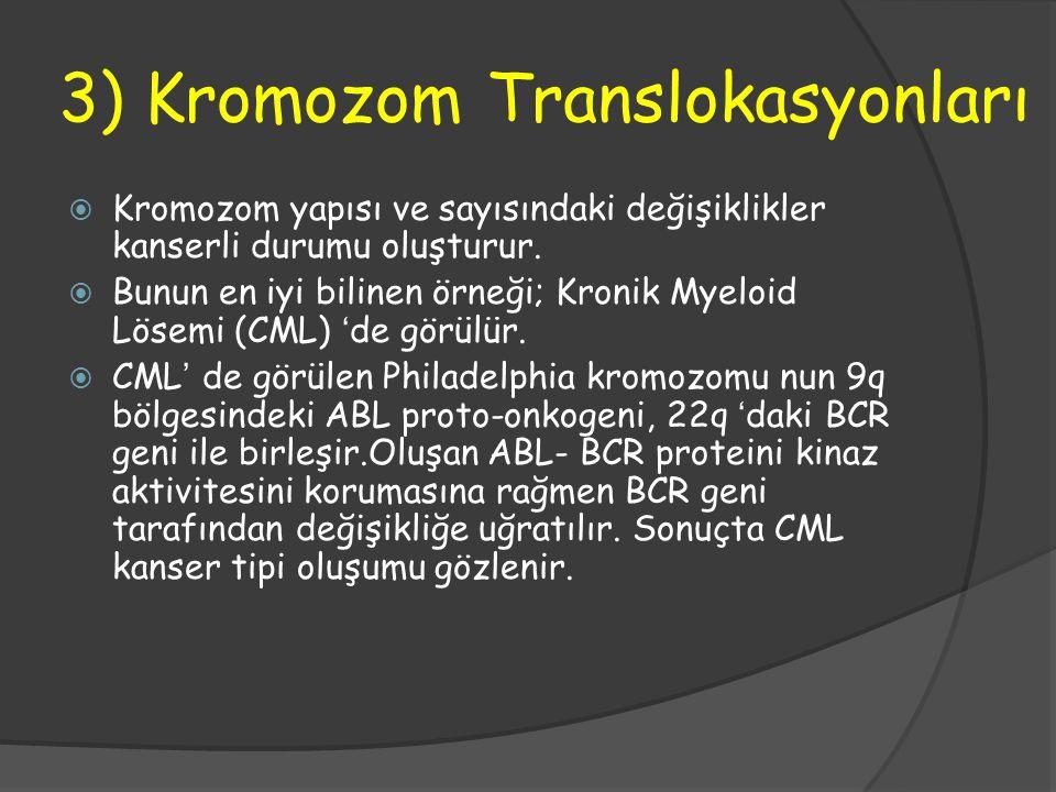 3) Kromozom Translokasyonları  Kromozom yapısı ve sayısındaki değişiklikler kanserli durumu oluşturur.  Bunun en iyi bilinen örneği; Kronik Myeloid