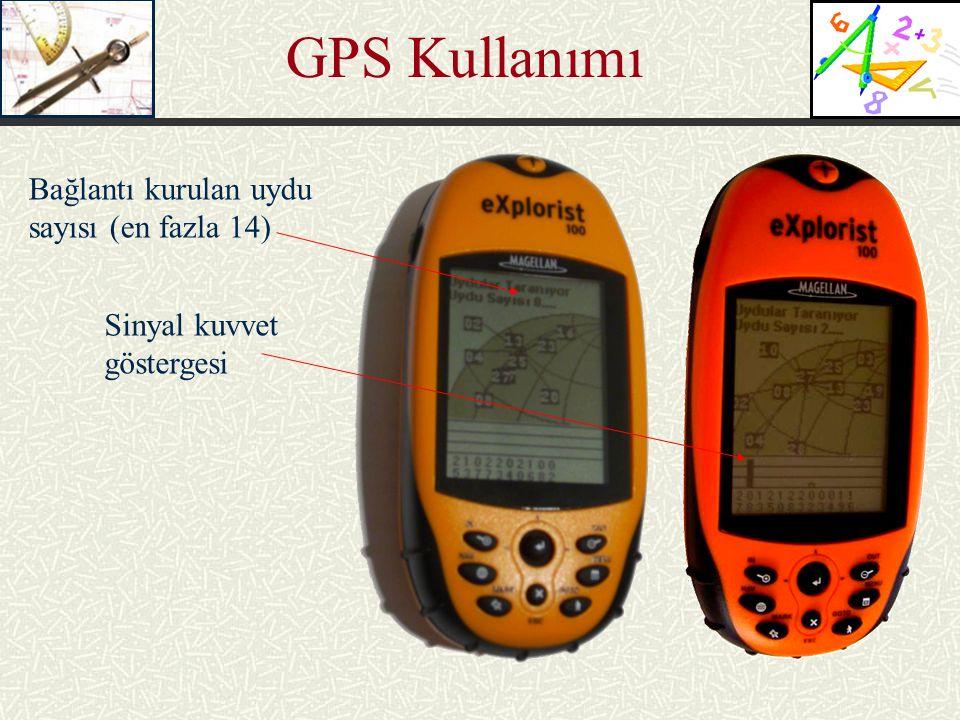 GPS Kullanımı Bağlantı kurulan uydu sayısı (en fazla 14) Sinyal kuvvet göstergesi