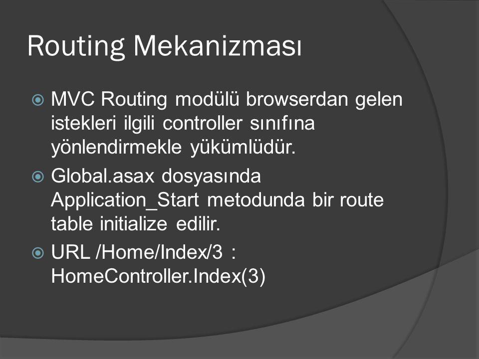 Routing Mekanizması  MVC Routing modülü browserdan gelen istekleri ilgili controller sınıfına yönlendirmekle yükümlüdür.  Global.asax dosyasında App