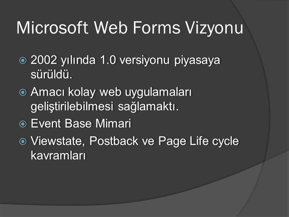 Microsoft Web Forms Vizyonu  2002 yılında 1.0 versiyonu piyasaya sürüldü.  Amacı kolay web uygulamaları geliştirilebilmesi sağlamaktı.  Event Base
