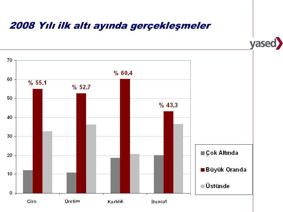 23 Türkiye'de Uluslararası Doğrudan Yatırımların önündeki engeller