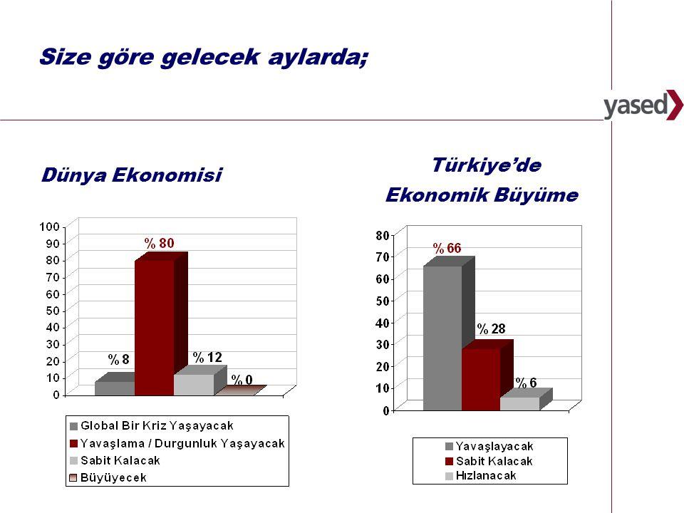25 2008 yılında beklenen en önemli mevzuat değişiklikleri 1)Türk Ticaret Kanunu 2)Gelir Vergisi Kanunu 3)Enerji Piyasası Düzenlemeleri 4)ArGe Yatırımlarının Teşvikleri Tebliği 5)Kamu İhale Kanunu 6)İdari Yargılama Usulü Kanunu 7)Yabancı ortaklı şirketlerin gayrimenkul edinimi ile ilgili düzenleme 8)Patent ve Faydalı Model Kanunu 9)Serbest Bölgeler Kanunu ve Gümrük Kanununda Değişiklik Yapılmasına Dair Kanun 10) Borçlar Kanunu 11) Kişisel Verilerin Korunması Kanunu