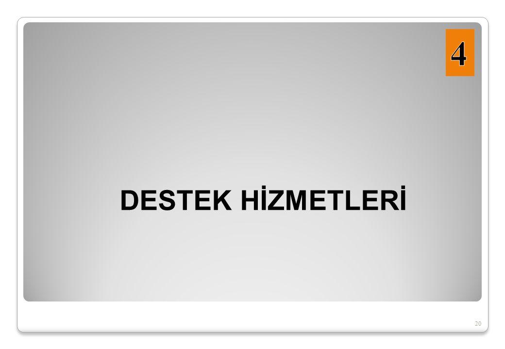 20 DESTEK HİZMETLERİ