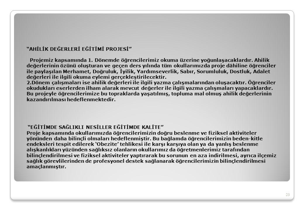 23 AHİLİK DEĞERLERİ EĞİTİMİ PROJESİ Projemiz kapsamında 1.