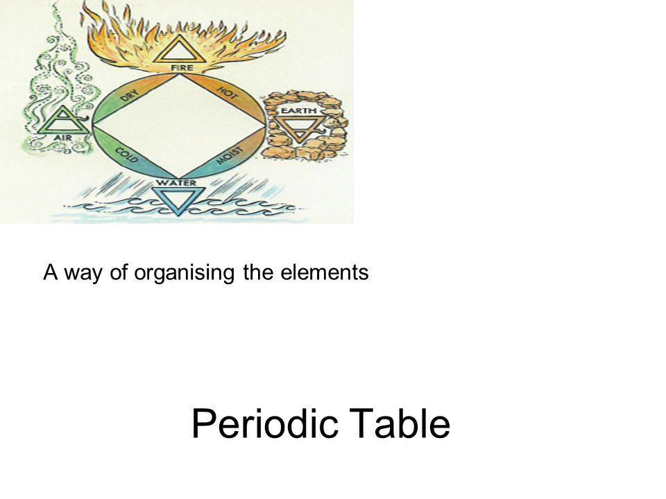 Moleküler Bileşiklerin Formüllerinin Yazılması Bileşiğin Yüzde Bileşimini KullanarakYakma Analizleri
