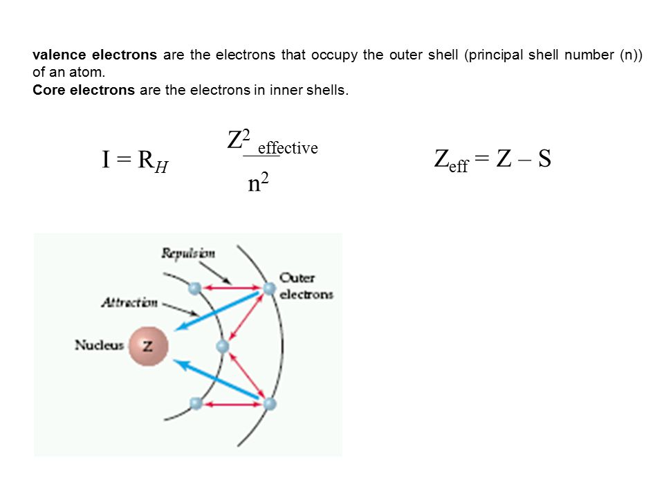 Z eff = Z – S I = R H n2n2 Z 2 effective valence electrons are the electrons that occupy the outer shell (principal shell number (n)) of an atom. Core