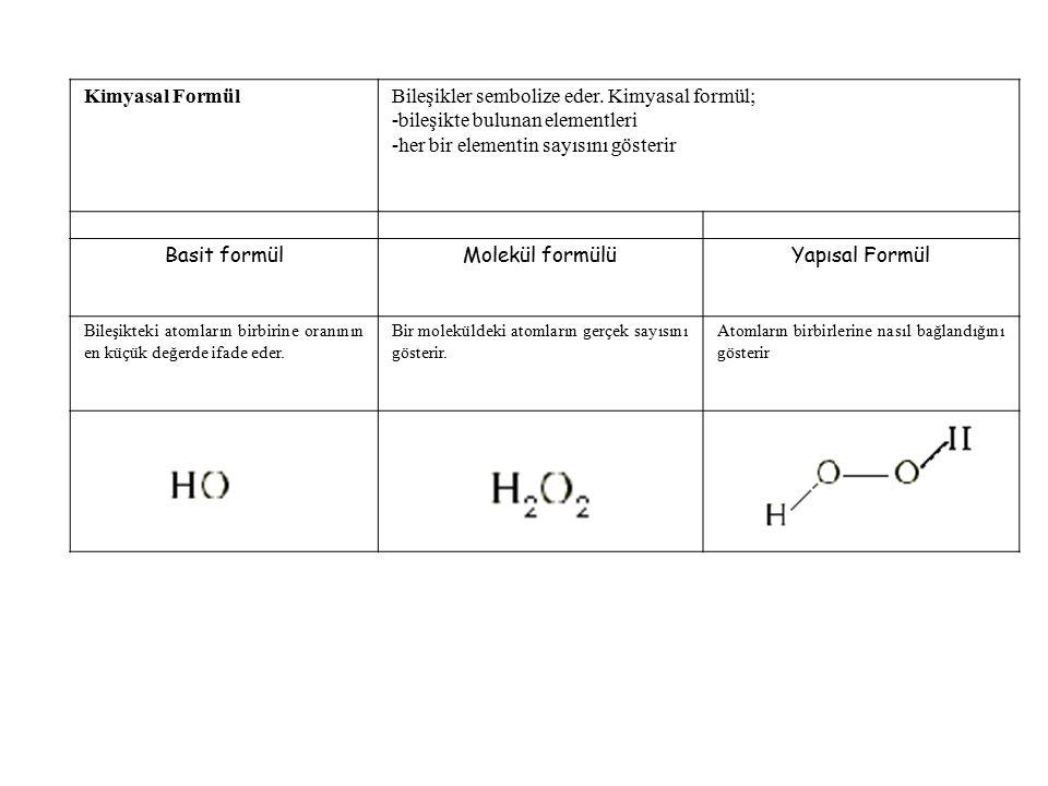 Kimyasal FormülBileşikler sembolize eder.