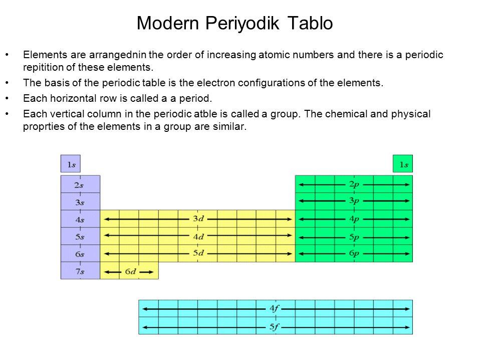 Basit formülden Molekül formülü Bulma Eğer bir bileşiğin basit formülü ve bileşiğin mol ağırlığı biliniyorsa, molekül formülü bulunabilir.