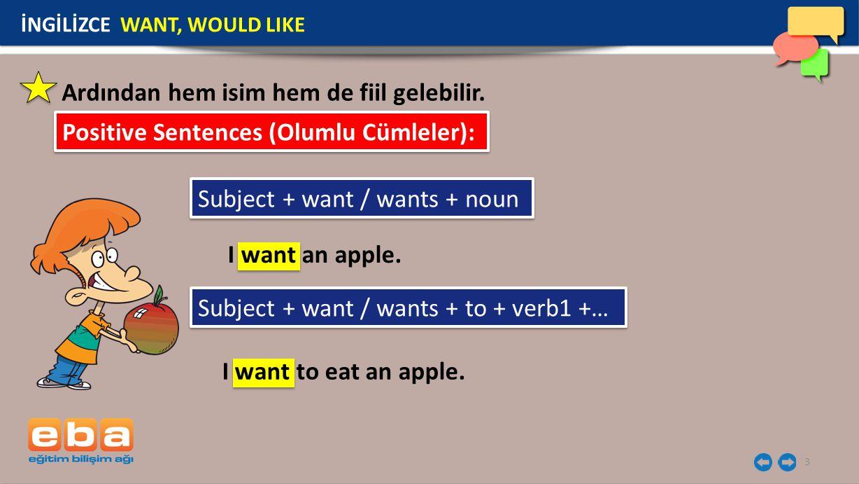 3 Ardından hem isim hem de fiil gelebilir. Positive Sentences (Olumlu Cümleler): I want an apple. İNGİLİZCE WANT, WOULD LIKE Subject + want / wants +