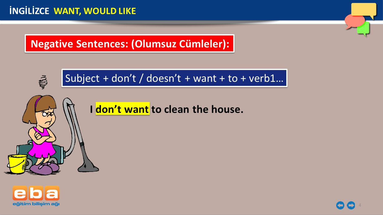 4 Negative Sentences: (Olumsuz Cümleler): I don't want to clean the house. İNGİLİZCE WANT, WOULD LIKE Subject + don't / doesn't + want + to + verb1…
