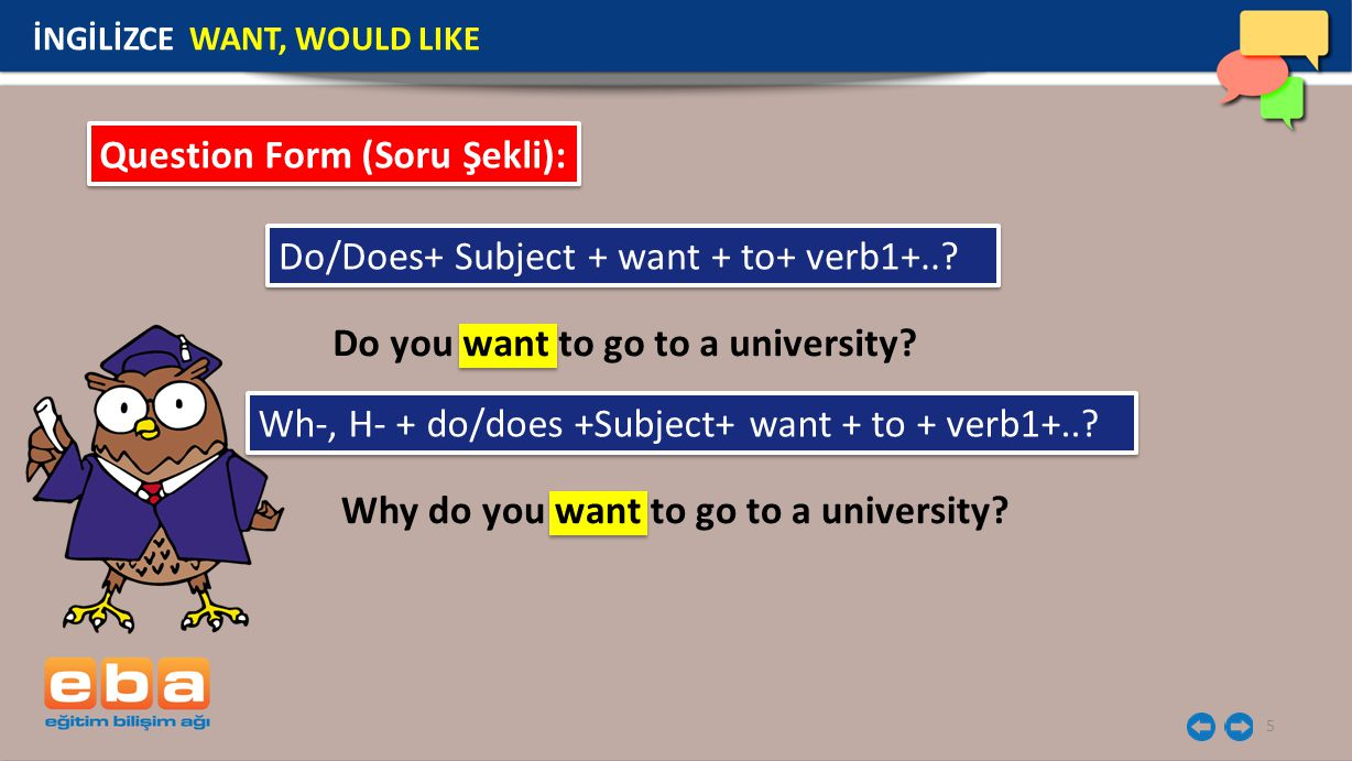 5 Question Form (Soru Şekli): Do you want to go to a university? İNGİLİZCE WANT, WOULD LIKE Do/Does+ Subject + want + to+ verb1+..? Why do you want to