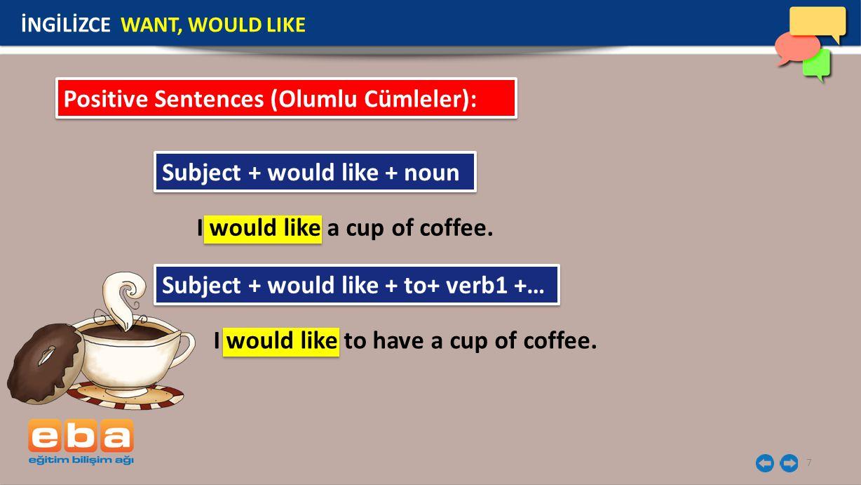 7 Positive Sentences (Olumlu Cümleler): I would like a cup of coffee. İNGİLİZCE WANT, WOULD LIKE Subject + would like + noun I would like to have a cu