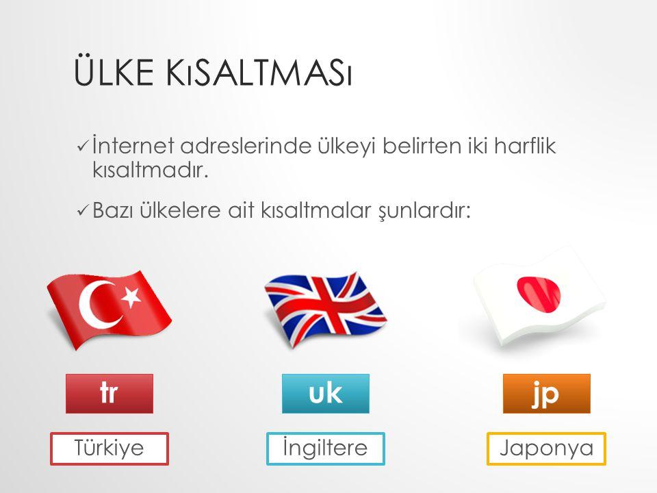ÜLKE KıSALTMASı İnternet adreslerinde ülkeyi belirten iki harflik kısaltmadır. Bazı ülkelere ait kısaltmalar şunlardır: tr Türkiye uk İngiltere jp Jap