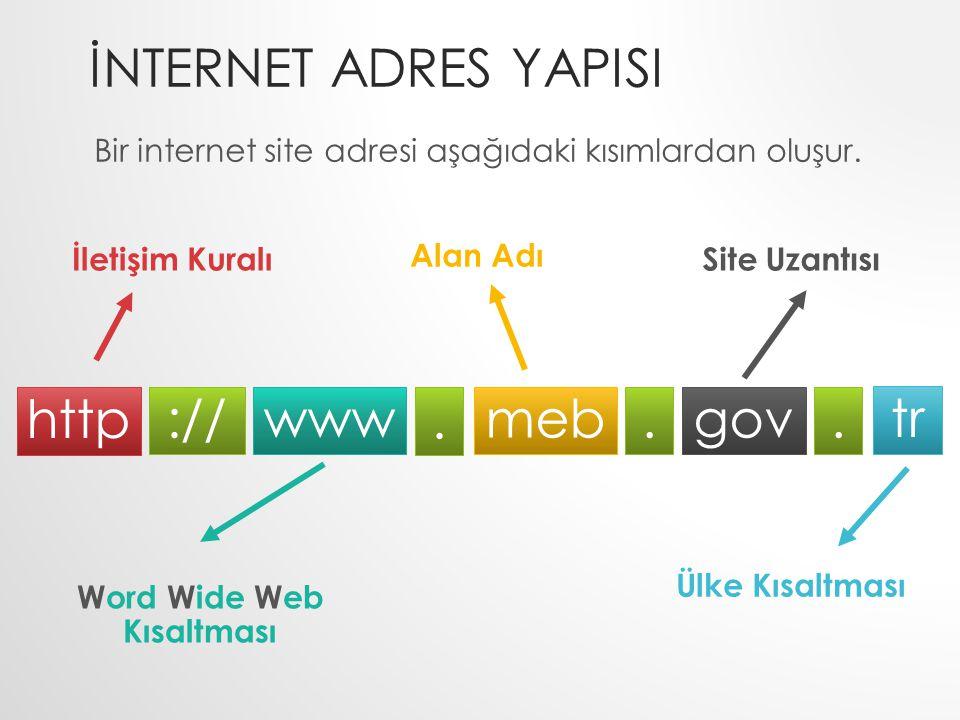 İNTERNET ADRES YAPISI http www mebgov tr ://... İletişim Kuralı Word Wide Web Kısaltması Alan Adı Site Uzantısı Ülke Kısaltması Bir internet site adre
