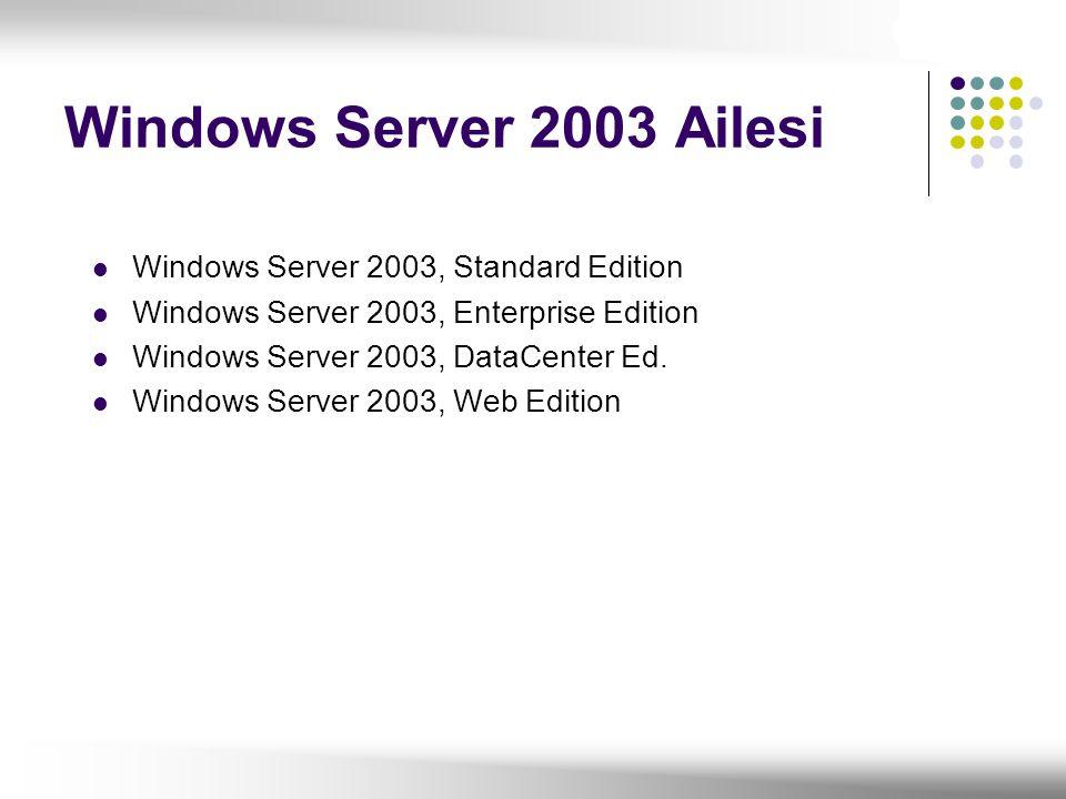 Windows Server 2003 Ailesi Windows Server 2003, Standard Edition Windows Server 2003, Enterprise Edition Windows Server 2003, DataCenter Ed. Windows S