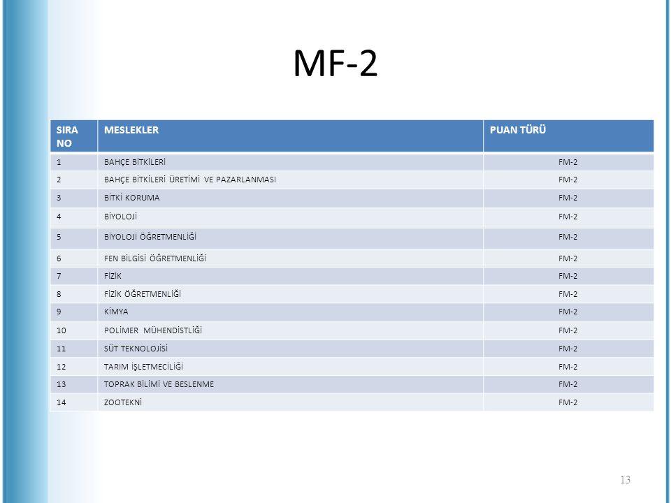 MF-2 SIRA NO MESLEKLERPUAN TÜRÜ 1BAHÇE BİTKİLERİFM-2 2BAHÇE BİTKİLERİ ÜRETİMİ VE PAZARLANMASIFM-2 3BİTKİ KORUMAFM-2 4BİYOLOJİFM-2 5BİYOLOJİ ÖĞRETMENLİ