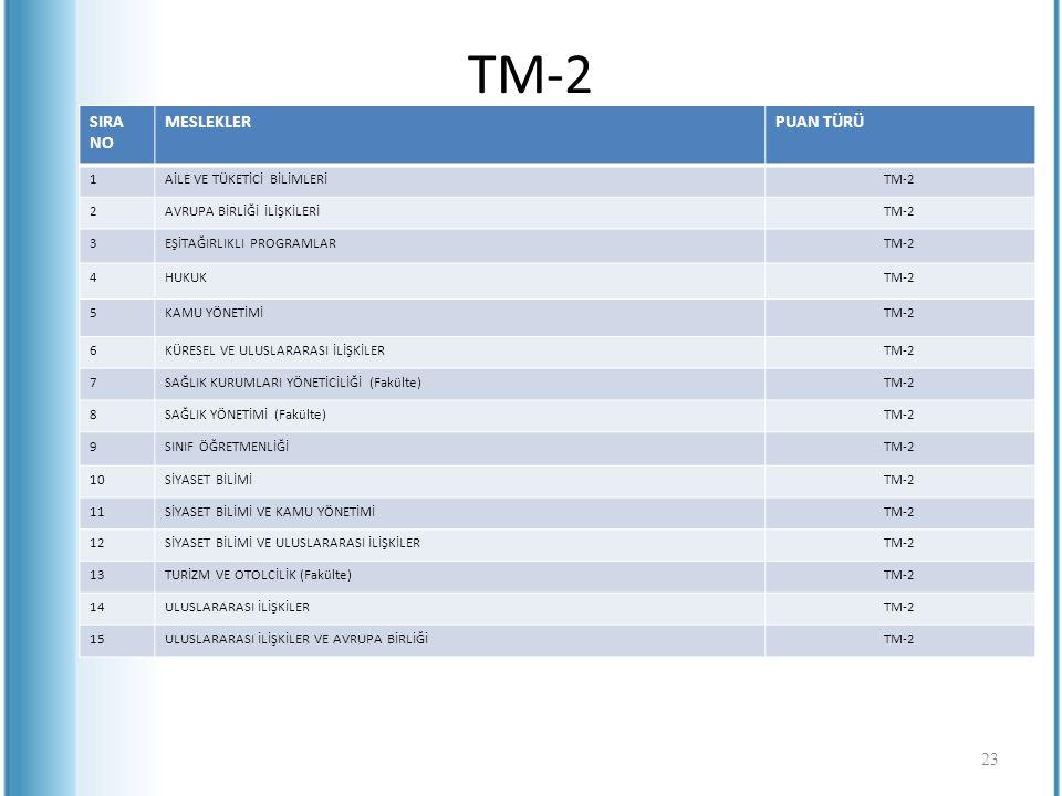 TM-2 SIRA NO MESLEKLERPUAN TÜRÜ 1AİLE VE TÜKETİCİ BİLİMLERİTM-2 2AVRUPA BİRLİĞİ İLİŞKİLERİTM-2 3EŞİTAĞIRLIKLI PROGRAMLARTM-2 4HUKUKTM-2 5KAMU YÖNETİMİ