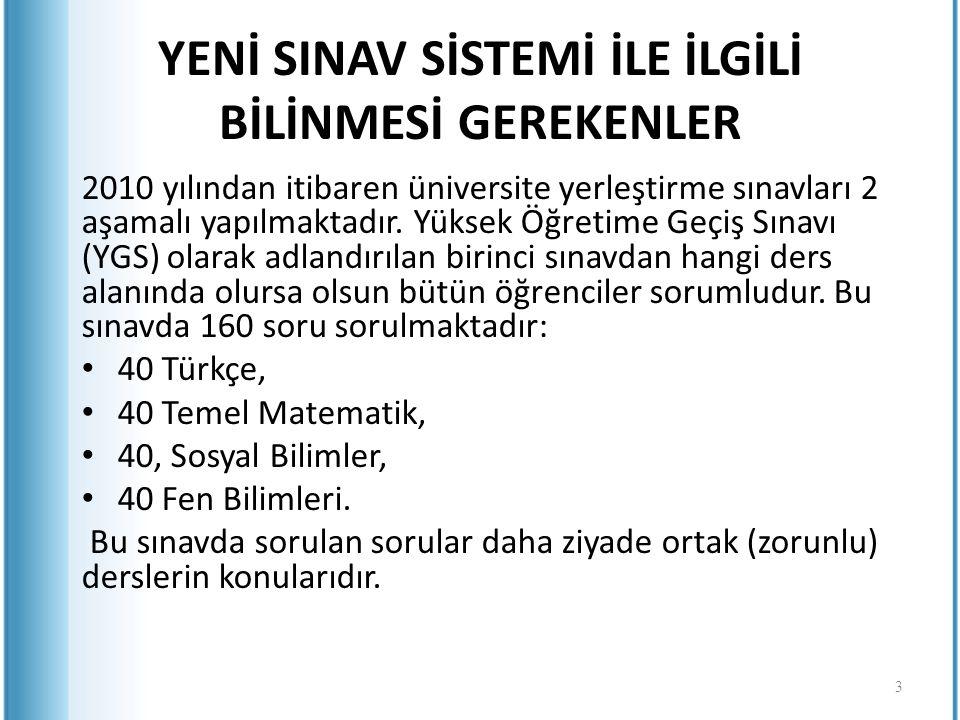 3.TS Grubu Puan Türleri Türkçe % T.Mat % Sosy al % Fen B.
