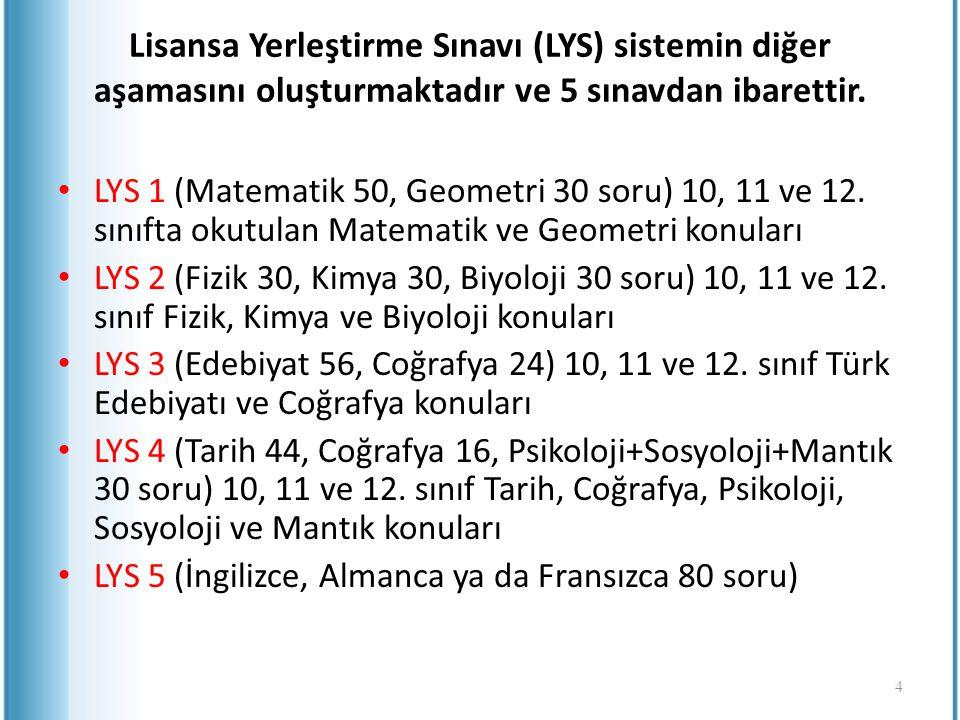 Lisansa Yerleştirme Sınavı (LYS) sistemin diğer aşamasını oluşturmaktadır ve 5 sınavdan ibarettir. LYS 1 (Matematik 50, Geometri 30 soru) 10, 11 ve 12