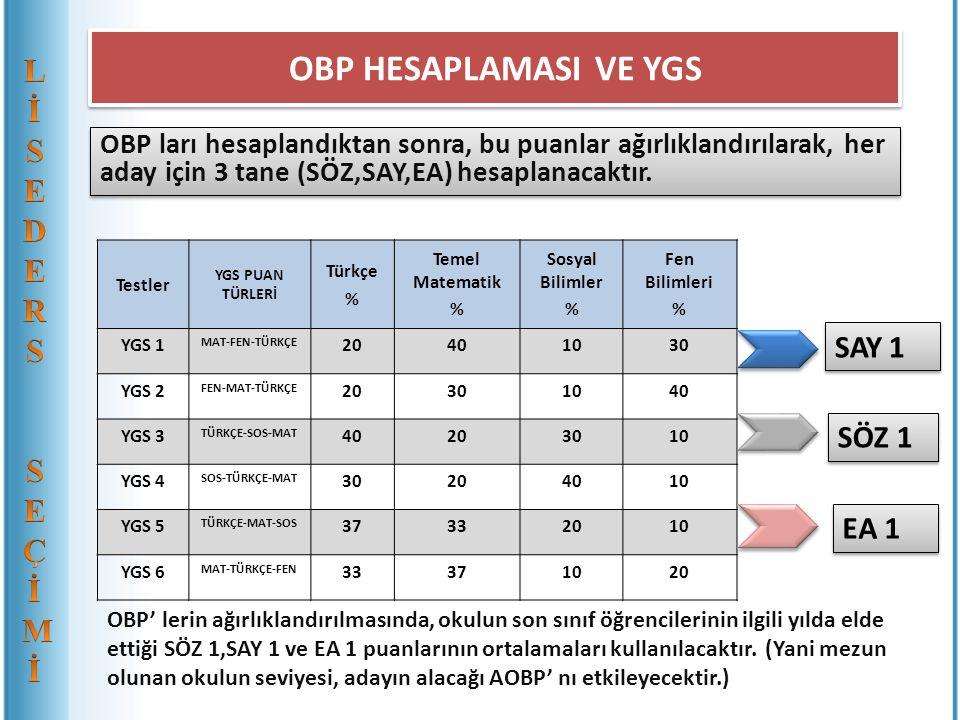 OBP HESAPLAMASI VE YGS OBP' lerin ağırlıklandırılmasında, okulun son sınıf öğrencilerinin ilgili yılda elde ettiği SÖZ 1,SAY 1 ve EA 1 puanlarının ort