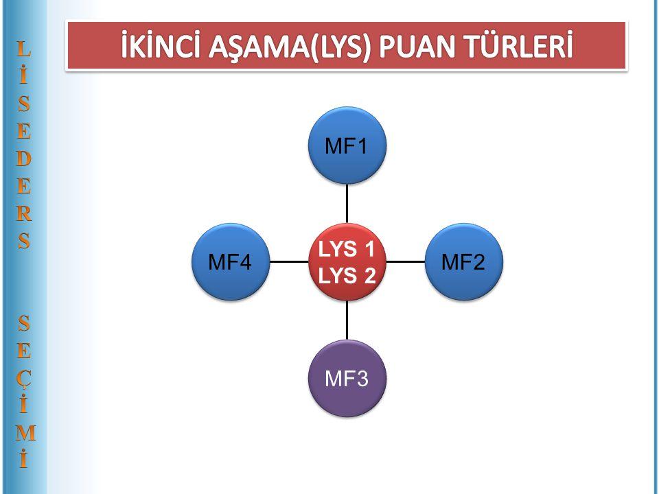 MF4 MF3 MF2 MF1 LYS 1 LYS 2 LYS 1 LYS 2