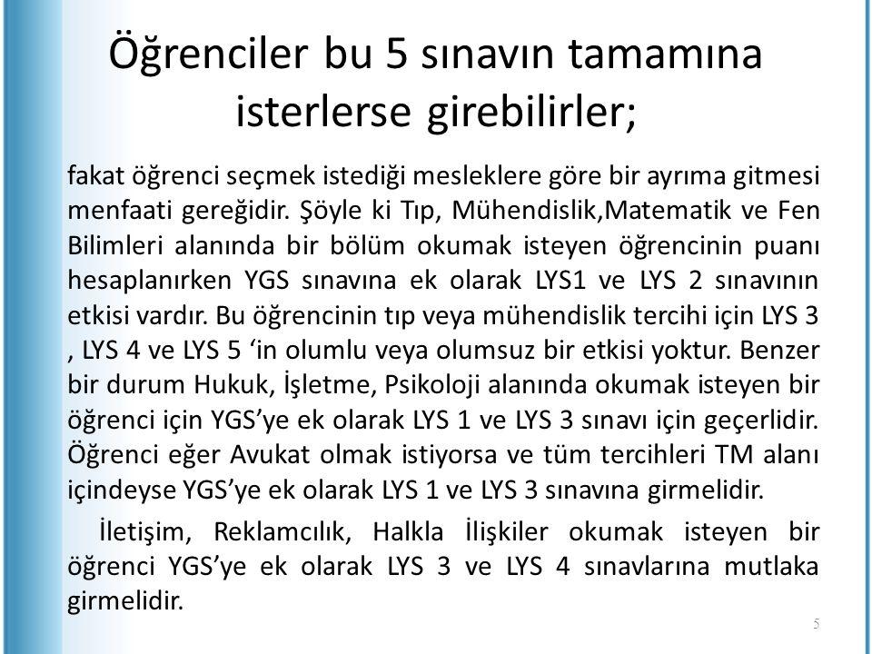 4.YDİL Grubu Puan Türleri Türkçe % T.Mat % Sosyal % Fen B.