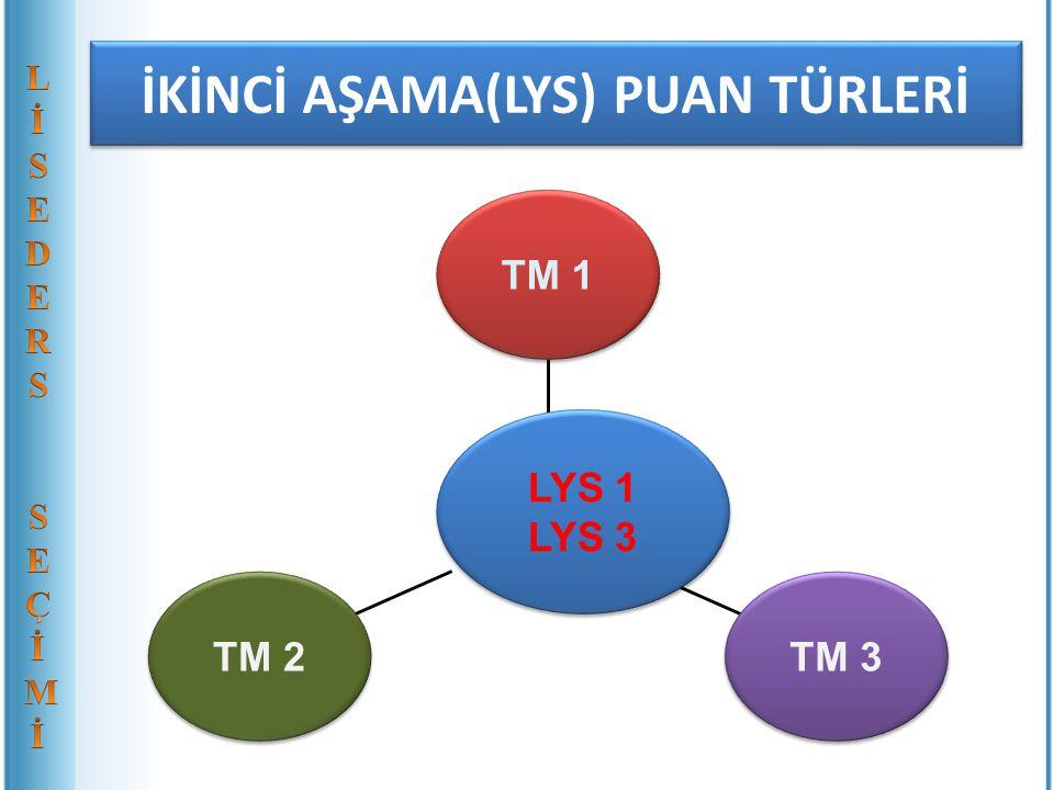 İKİNCİ AŞAMA(LYS) PUAN TÜRLERİ TM 2 TM 3 TM 1 LYS 1 LYS 3 LYS 1 LYS 3
